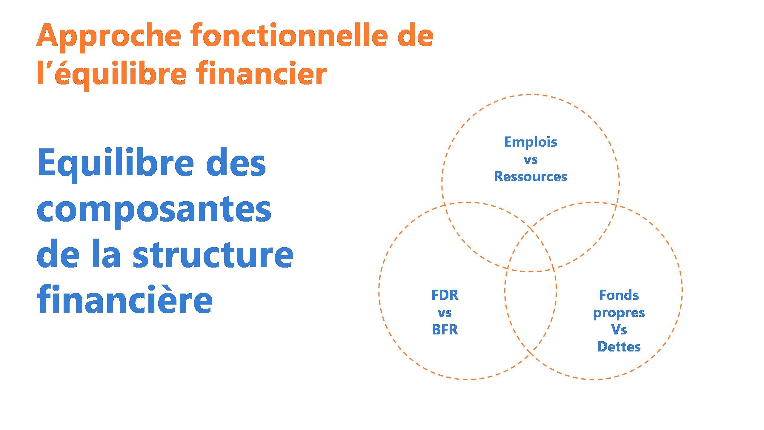 Module analyse financiere - Copie