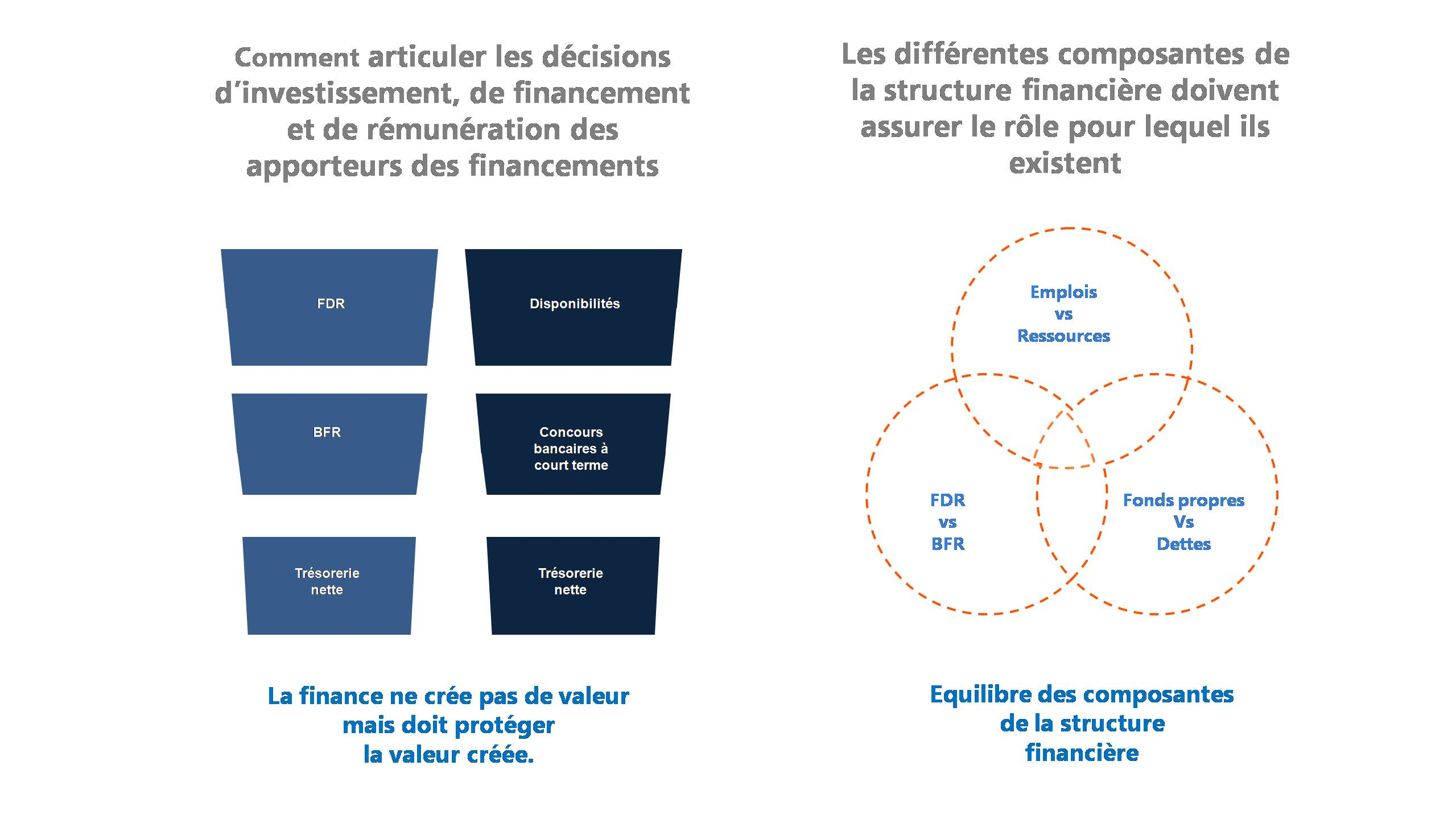 Module analyse financiere - Copie2